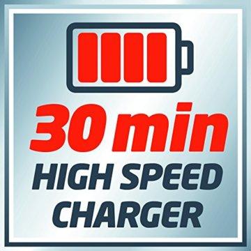 Einhell Akku Bohrhammer TE-HD 18 Li Solo Power X-Change (Lithium Ionen, 18 V, 1,2 J, Bohrleistung in Beton 12 mm, SDS-plus-Aufnahme, LED-Licht, ohne Akku und Ladergerät) -